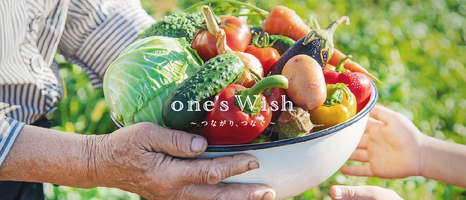 one's wish